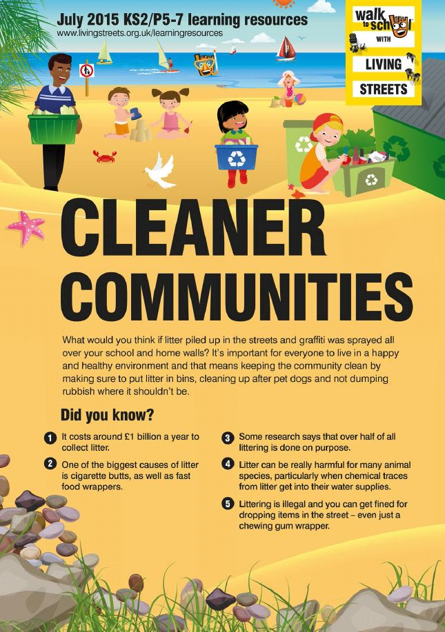 Learning resources cleaner communities KS2
