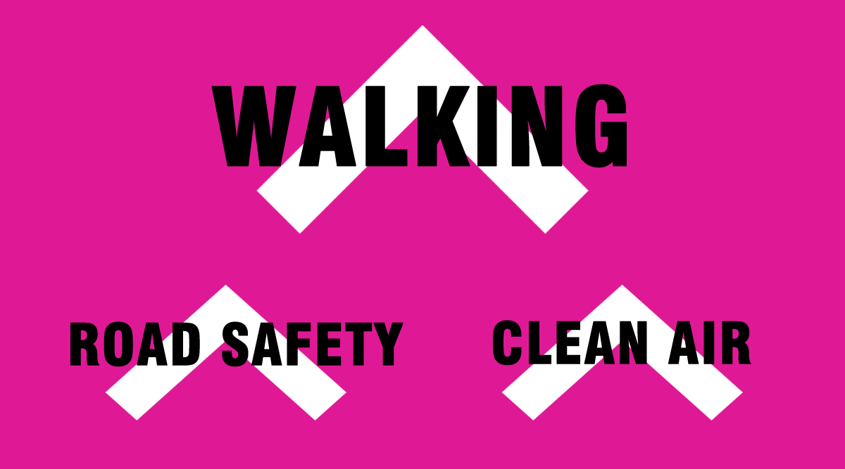 Graphic demonstrating that, when walking goes up, so do clean air and road saftey