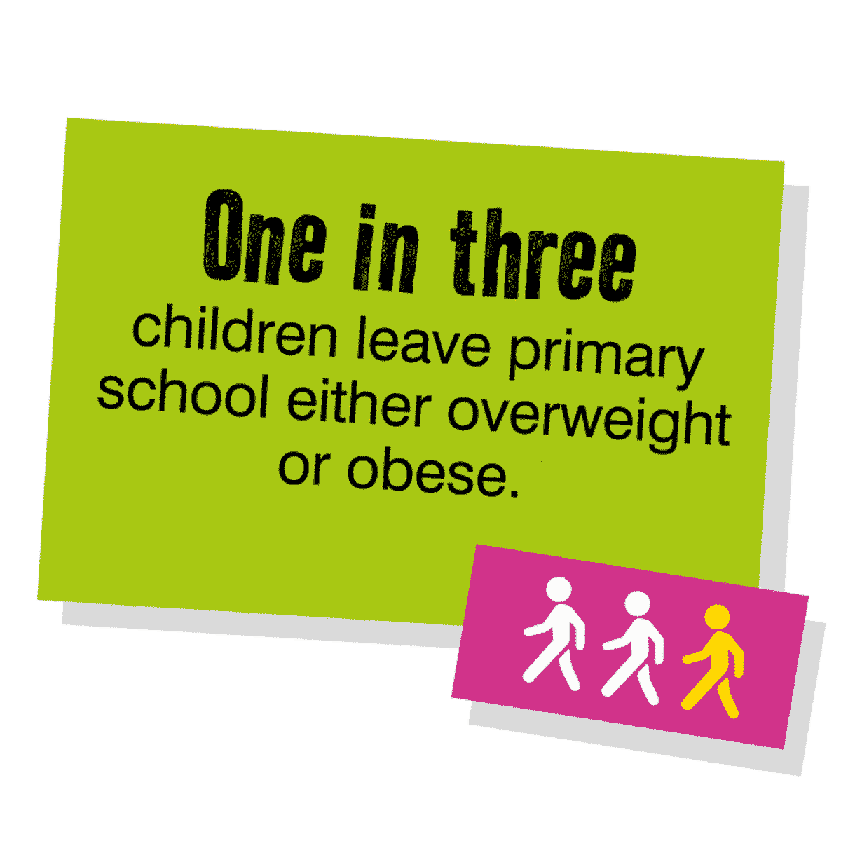 One in three children leave primary school overweightor obese