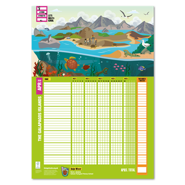 April 2018 WOW Wallchart - The Galapagos islands