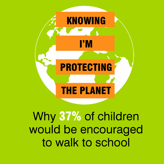 Knowing walking protects planet